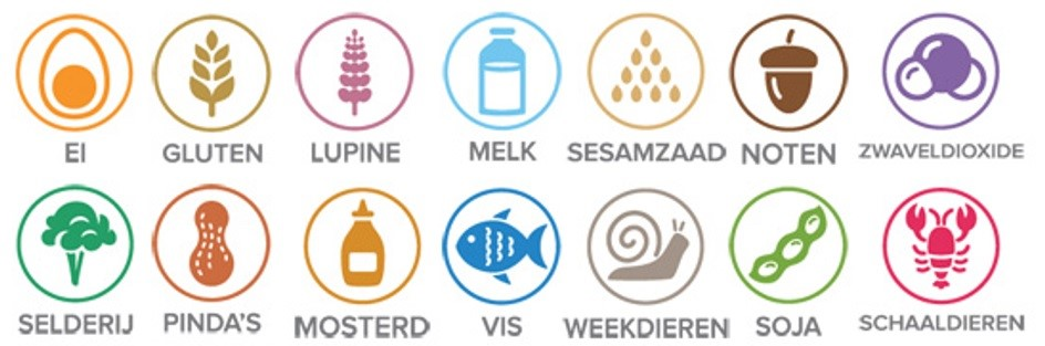 voedselallergieën